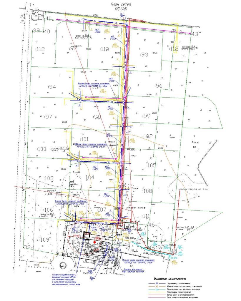 Схема внешних сетей водоснабжения и канализации поселка
