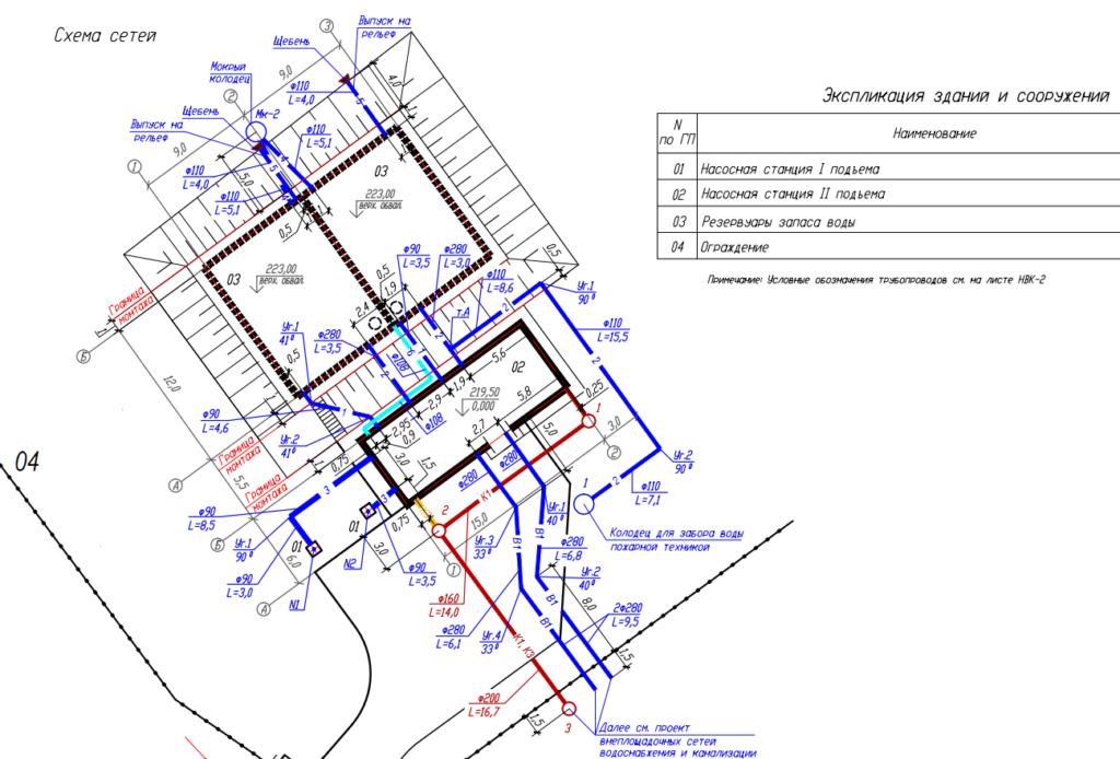 Схема внутренних сетей ВЗУ